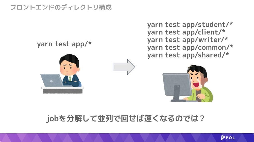 フロントエンドのディレクトリ構成 yarn test app/* yarn test app/...