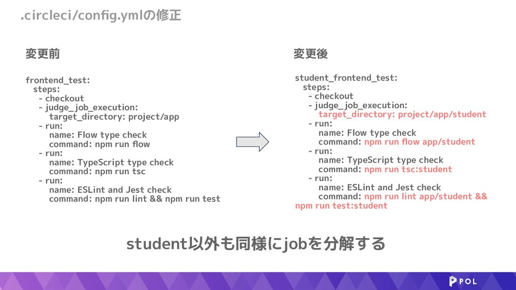 .circleci/config.ymlの修正 frontend_test: steps: - ...