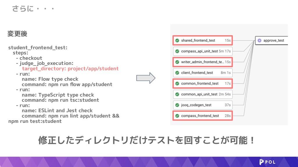 さらに・・・ student_frontend_test: steps: - checkout...