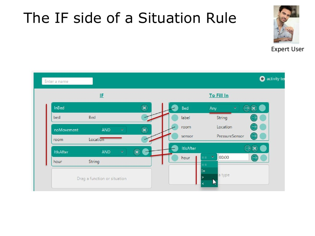 The IF side of a Situation Rule Expert User