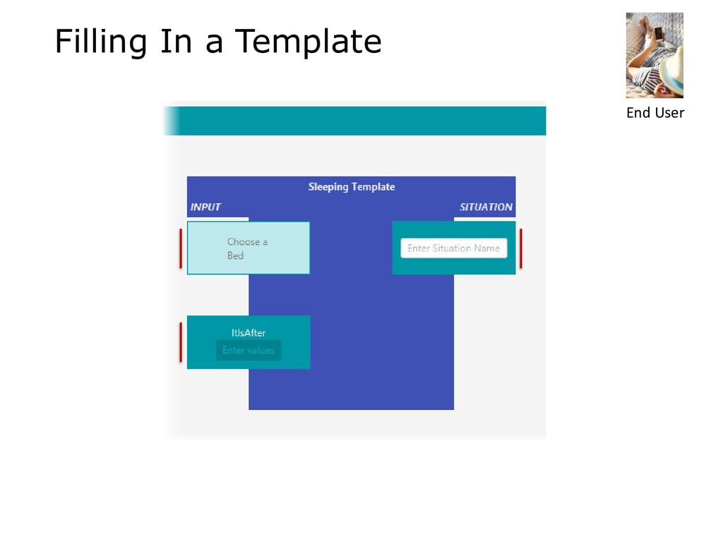 Filling In a Template End User