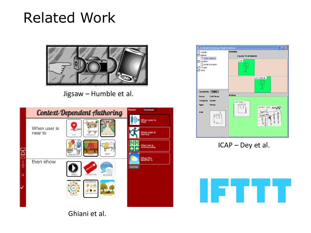 Related Work Jigsaw – Humble et al. ICAP – Dey ...