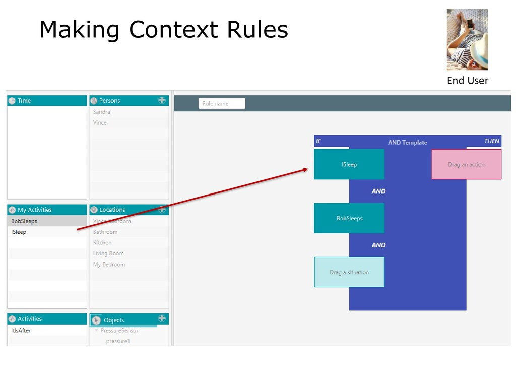 Making Context Rules End User