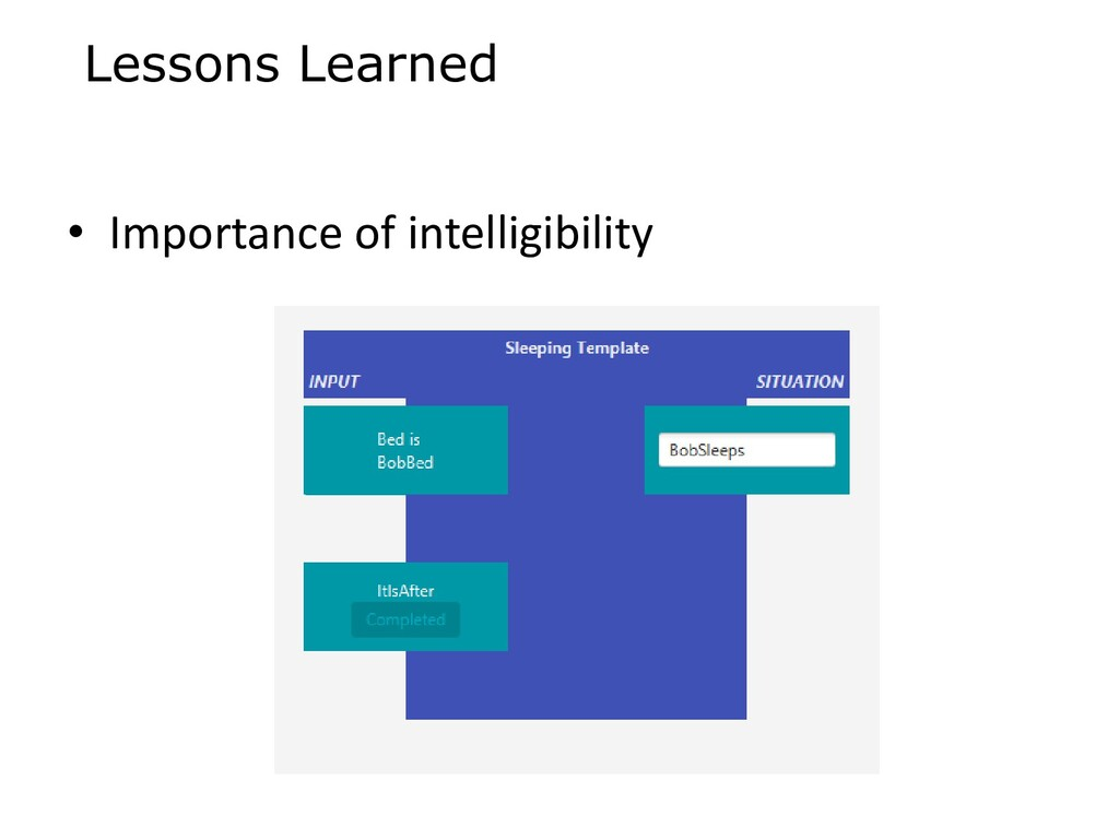 Lessons Learned • Importance of intelligibility