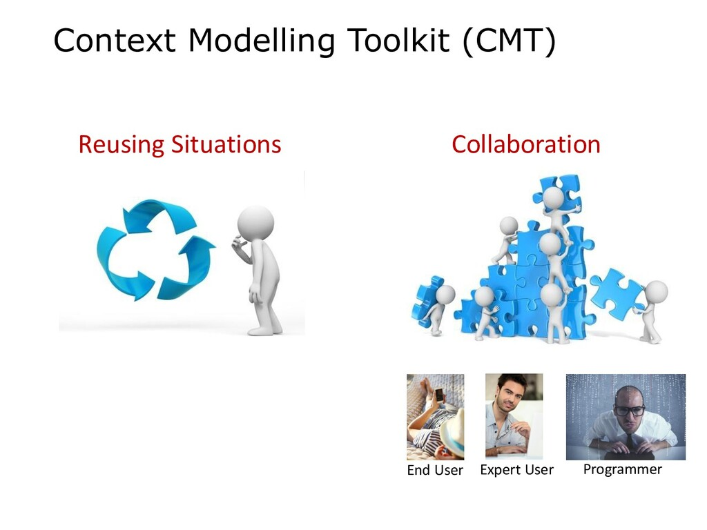 Context Modelling Toolkit (CMT) End User Expert...
