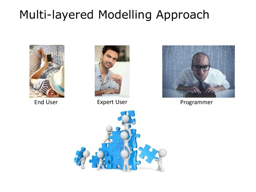 Multi-layered Modelling Approach End User Exper...