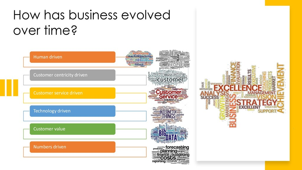 How has business evolved over time? Human drive...