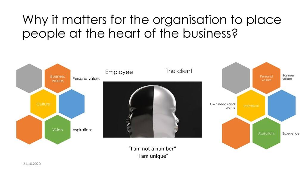21.10.2020 Business Values Persona values Cultu...