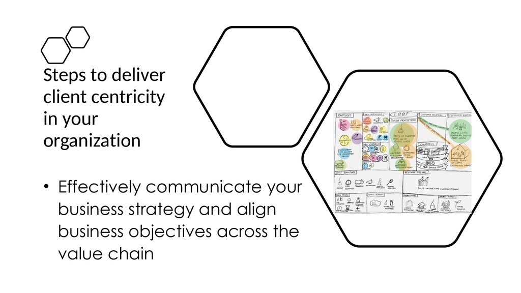 Steps to deliver client centricity in your orga...