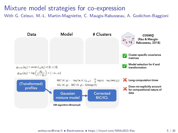 Mixture model strategies for co-expression With...