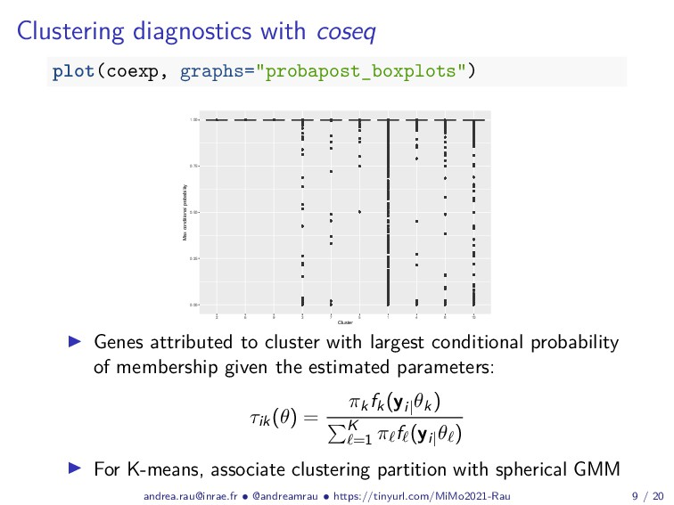 Clustering diagnostics with coseq plot(coexp, g...