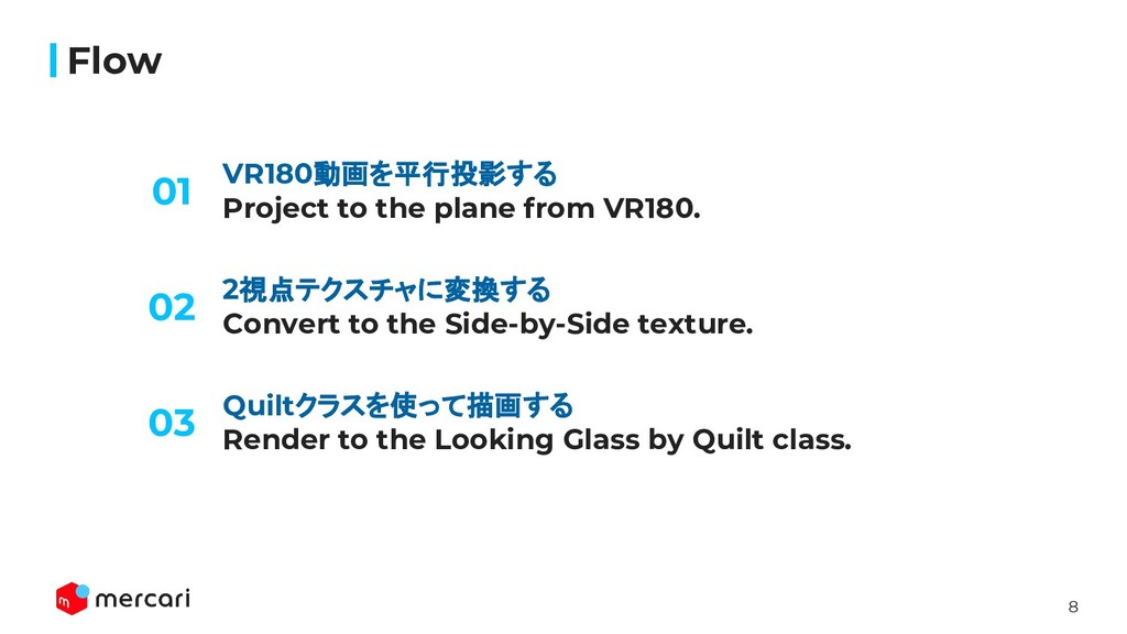8 VR180動画を平行投影する Project to the plane from VR18...