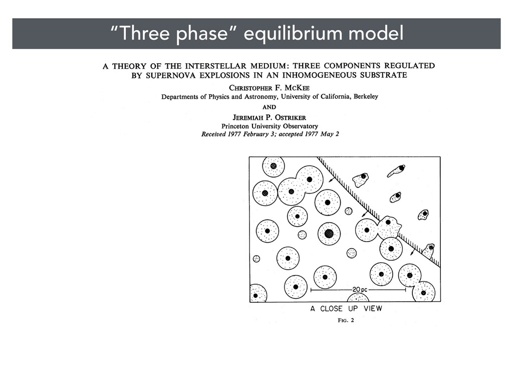 """Three phase"" equilibrium model"