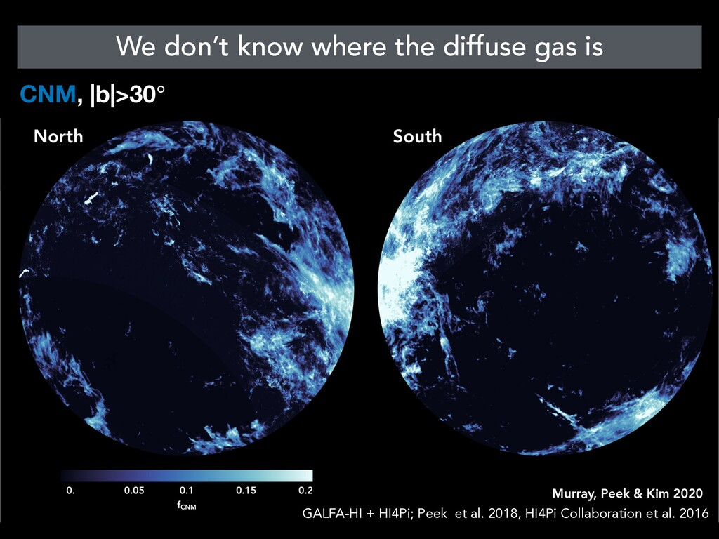 We don't know where the diffuse gas is Murray e...