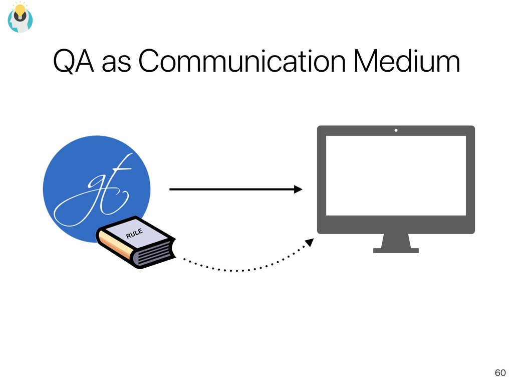 60 QA as Communication Medium
