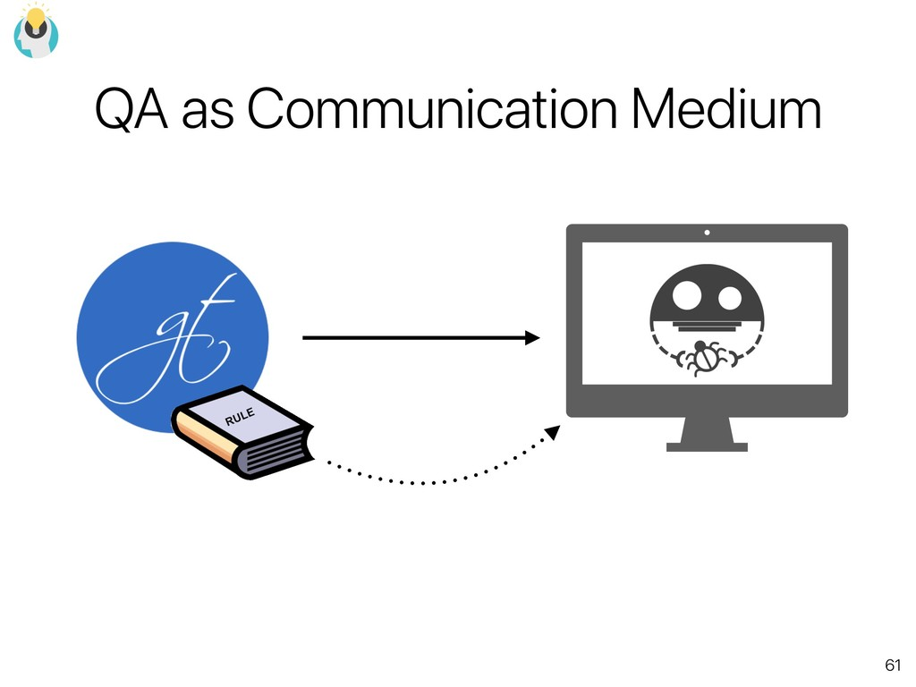 61 QA as Communication Medium