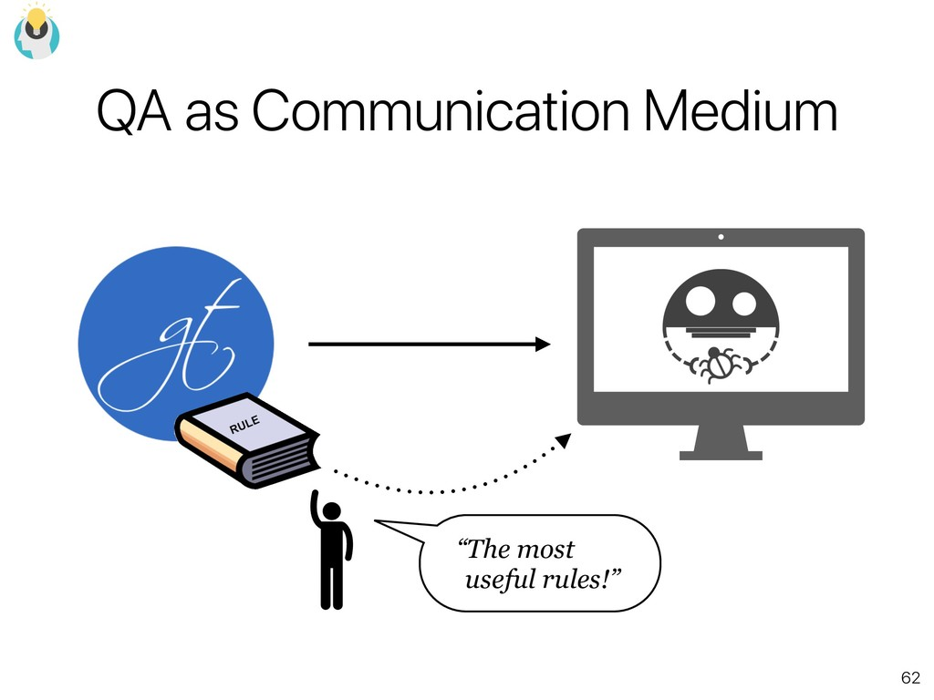 "62 QA as Communication Medium ""The most