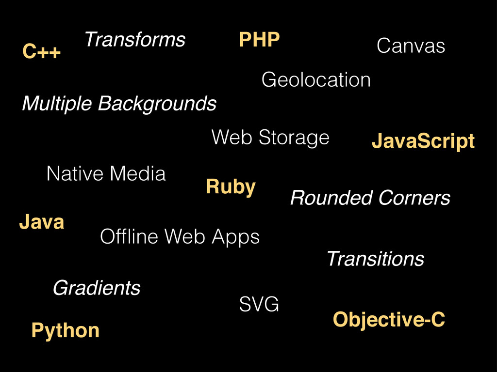 Web Storage Geolocation Offline Web Apps Transfo...