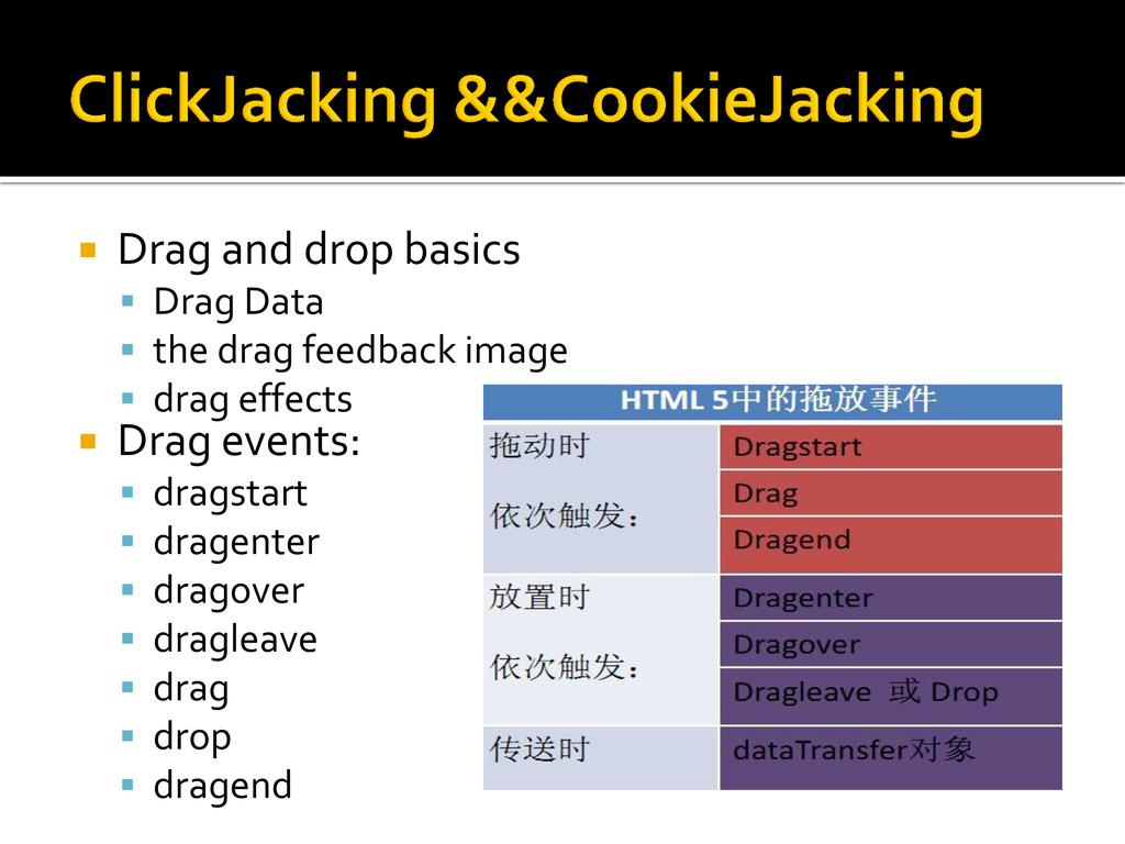  Drag and drop basics  Drag Data  the drag f...