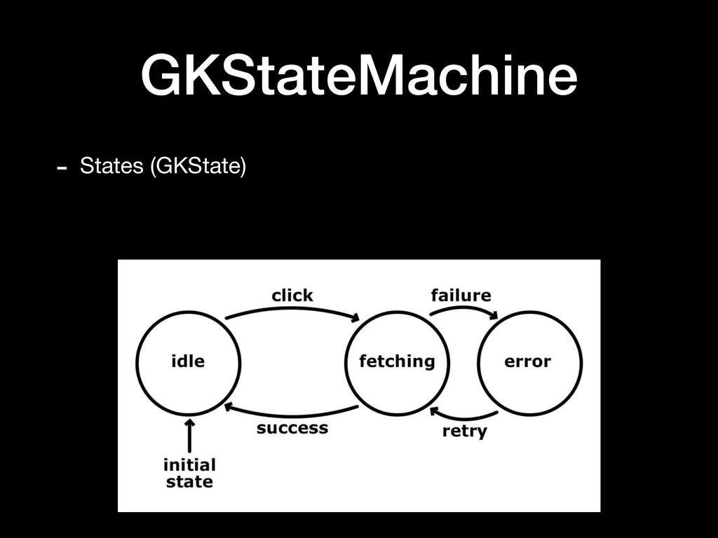 GKStateMachine - States (GKState)