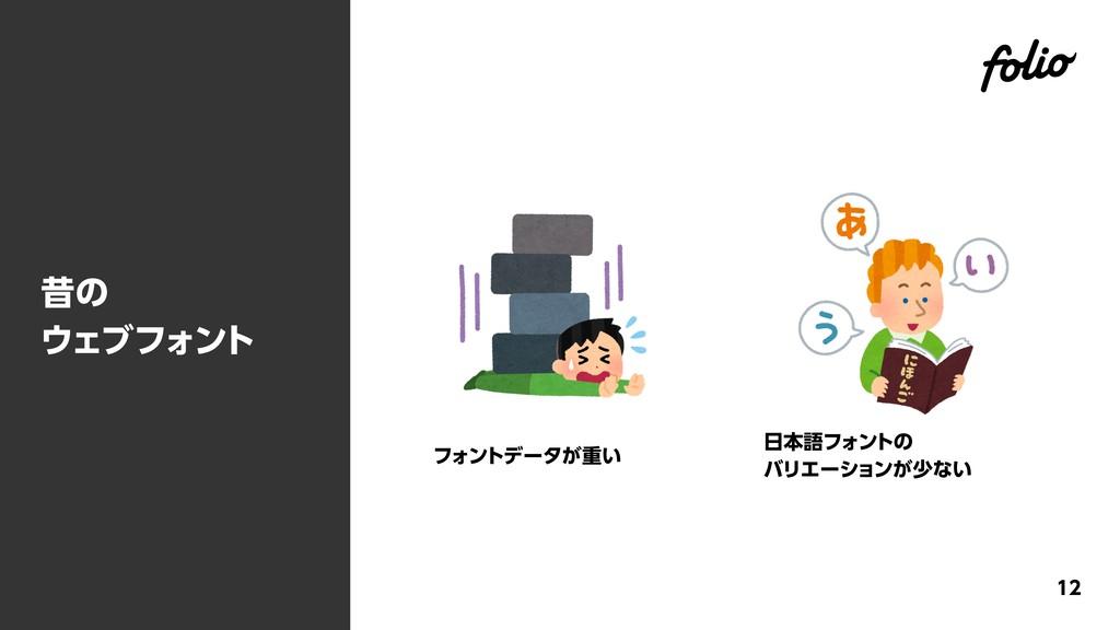 昔の ウェブフォント 12 フォントデータが重い 日本語フォントの バリエーションが少ない