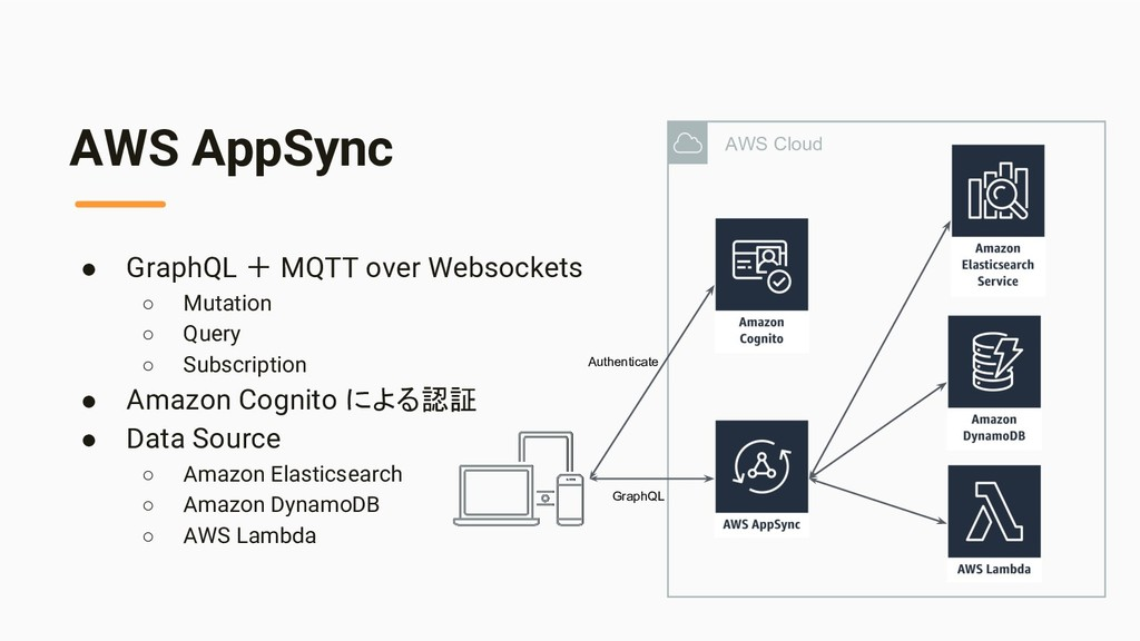 AWS Cloud AWS AppSync ● GraphQL + MQTT over Web...