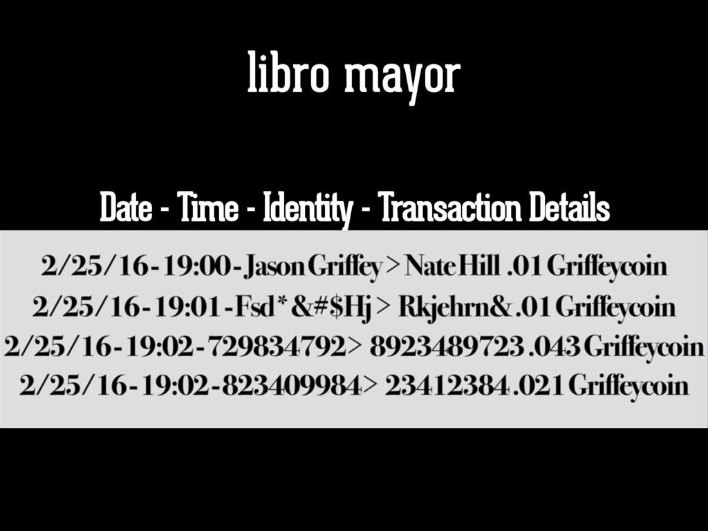 libro mayor Date - Time - Identity - Transactio...