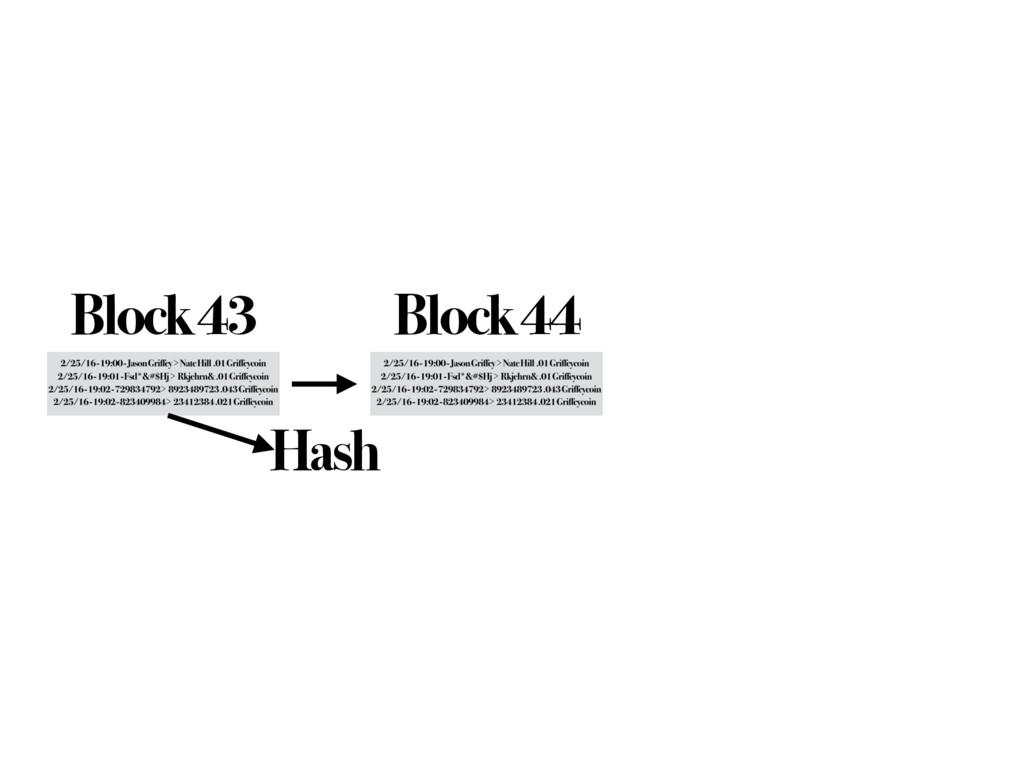 Block 43 Block 44 Hash