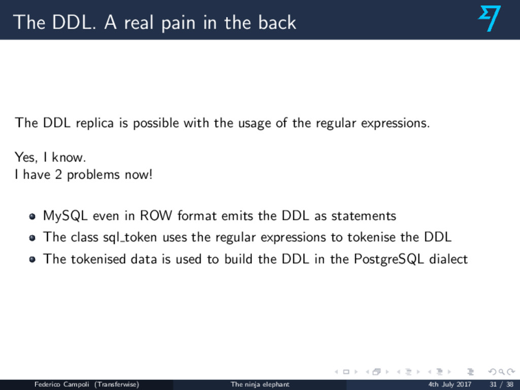 The DDL. A real pain in the back The DDL replic...