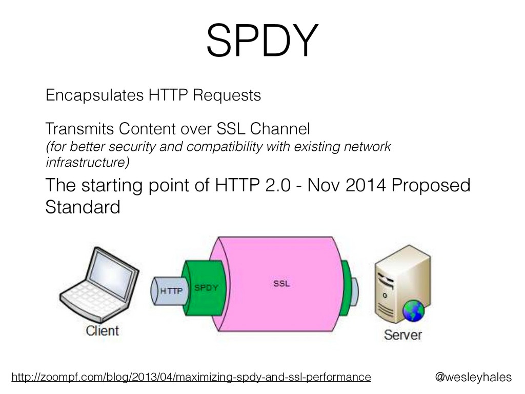 SPDY The starting point of HTTP 2.0 - Nov 2014 ...