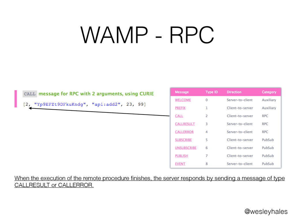 WAMP - RPC When the execution of the remote pro...