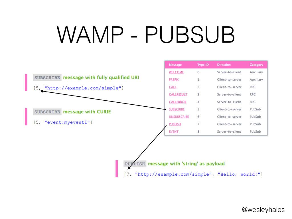 WAMP - PUBSUB @wesleyhales