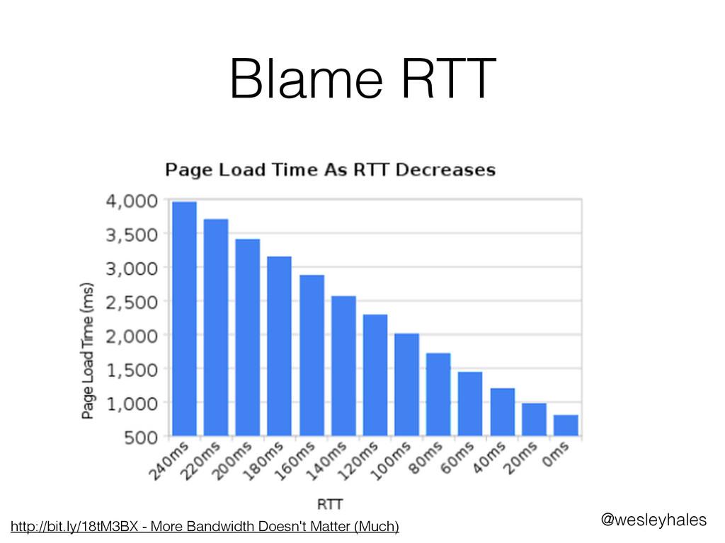 Blame RTT @wesleyhales http://bit.ly/18tM3BX - ...