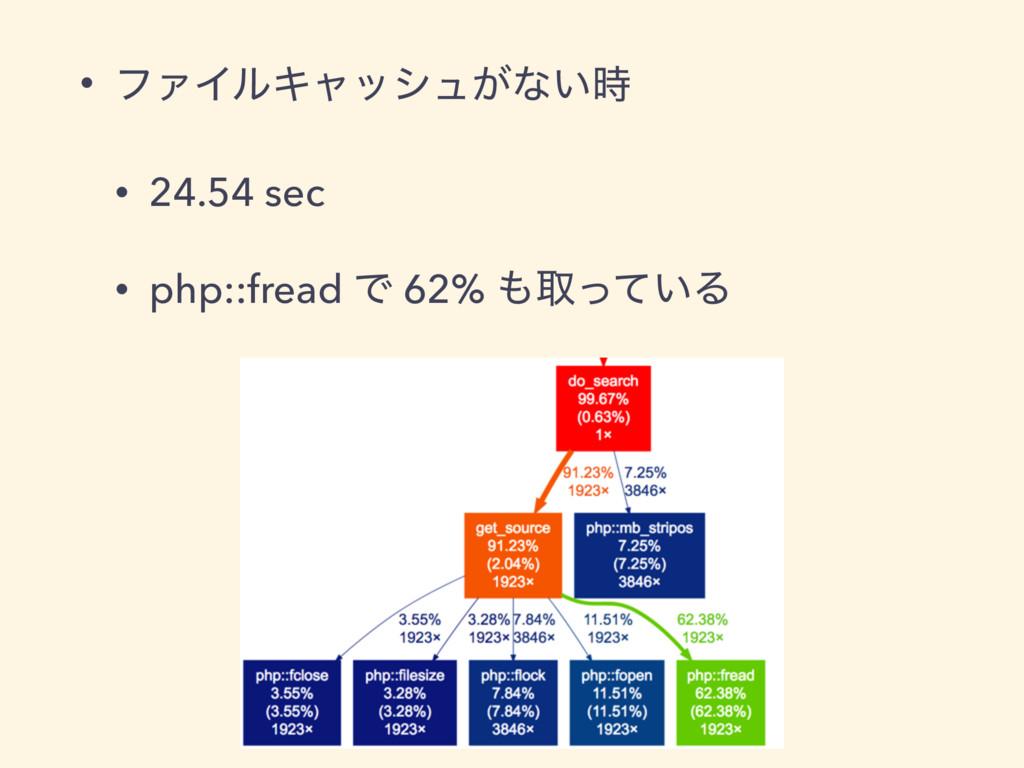 • ϑΝΠϧΩϟογϡ͕ͳ͍ • 24.54 sec • php::fread Ͱ 62% ...