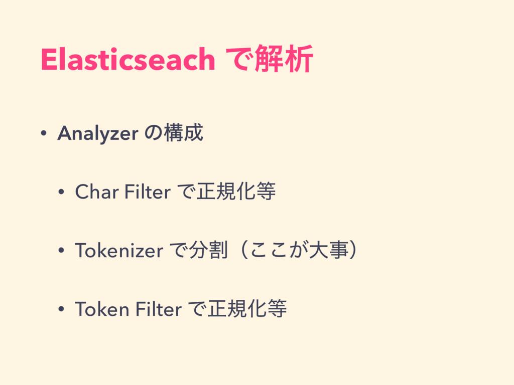 Elasticseach Ͱղੳ • Analyzer ͷߏ • Char Filter Ͱ...