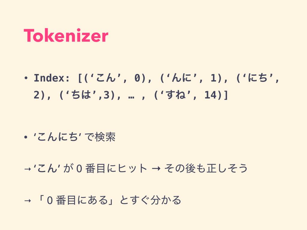 Tokenizer • Index: [('͜Μ', 0), ('Μʹ', 1), ('ʹͪ'...