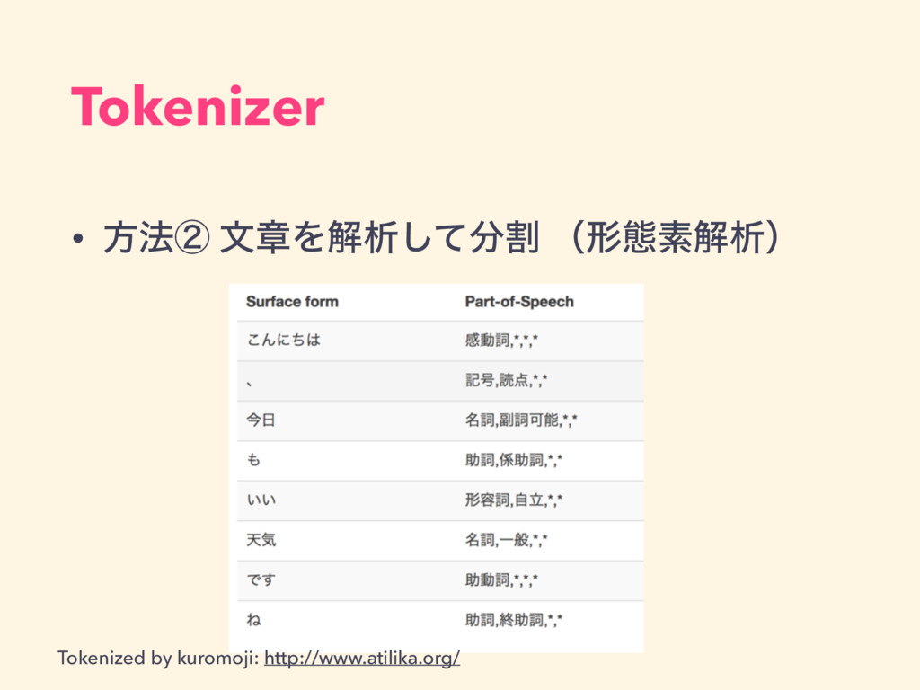 • ํ๏ᶄ จষΛղੳׂͯ͠ ʢܗଶૉղੳʣ Tokenizer Tokenized by ...
