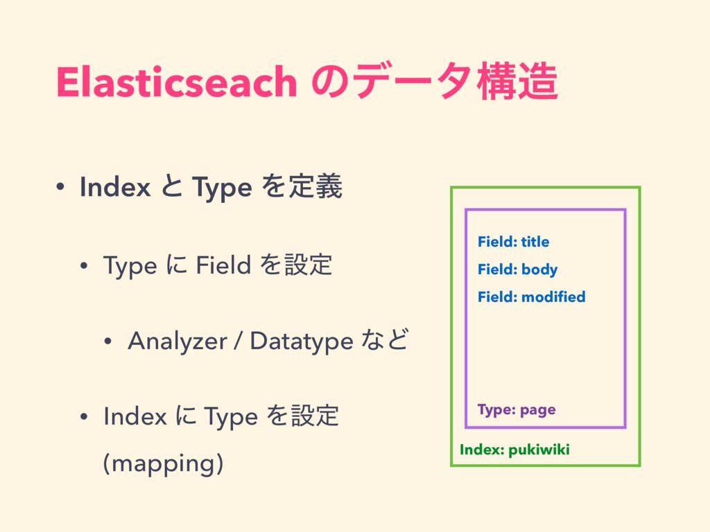 • Index ͱ Type Λఆٛ • Type ʹ Field Λઃఆ • Analyze...
