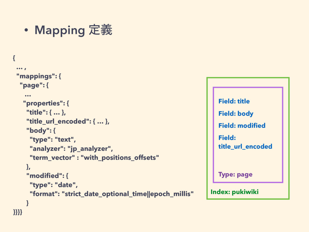"• Mapping ఆٛ { … , ""mappings"": { ""page"": { … ""p..."