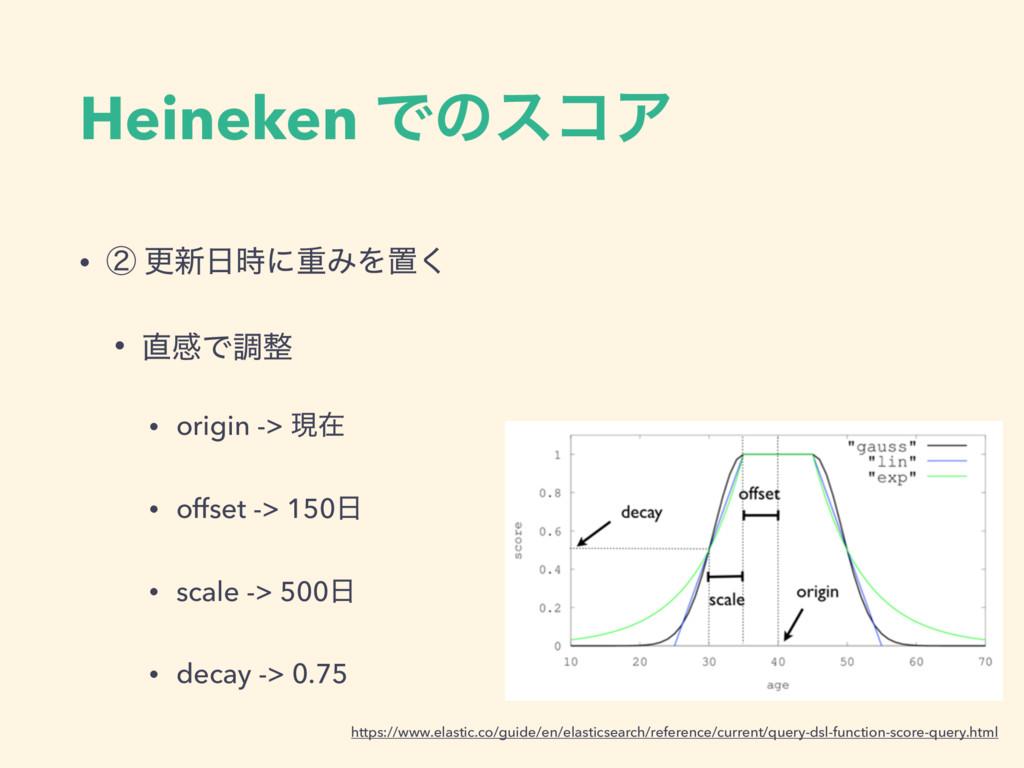 Heineken ͰͷείΞ • ᶄ ߋ৽ʹॏΈΛஔ͘ • ײͰௐ • origin ...