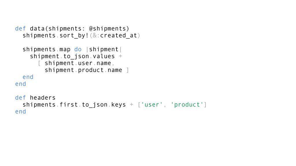 def data(shipments: @shipments) shipments.sort_...