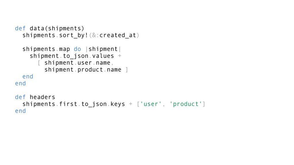 def data(shipments) shipments.sort_by!(&:create...