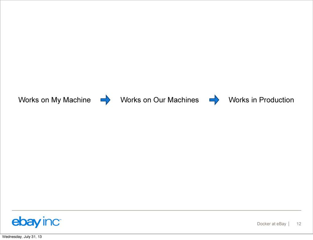Docker at eBay 12 Works on My Machine Works on ...