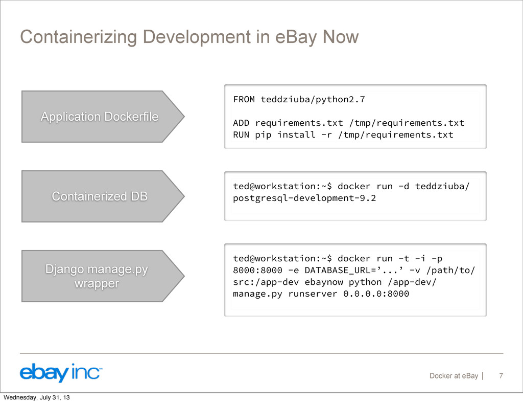 Docker at eBay Containerizing Development in eB...