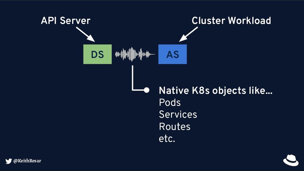 @KeithResar DS AS API Server Cluster Workload N...