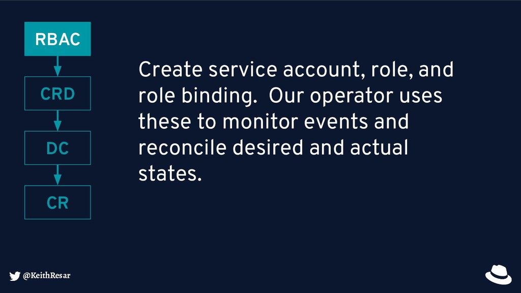 @KeithResar Create service account, role, and r...