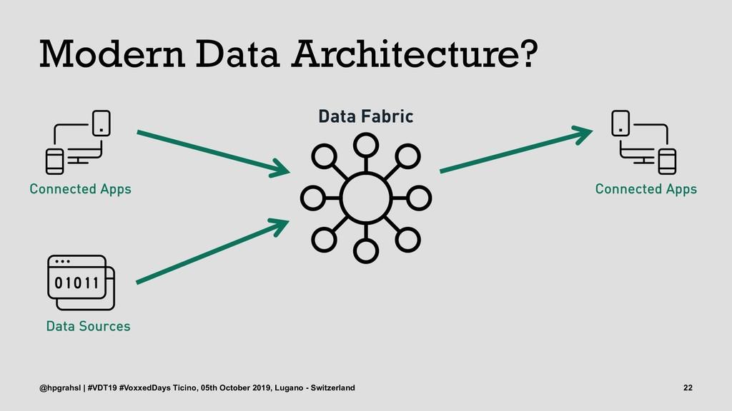 Modern Data Architecture? @hpgrahsl | #VDT19 #V...