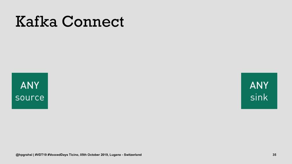 Kafka Connect @hpgrahsl | #VDT19 #VoxxedDays Ti...