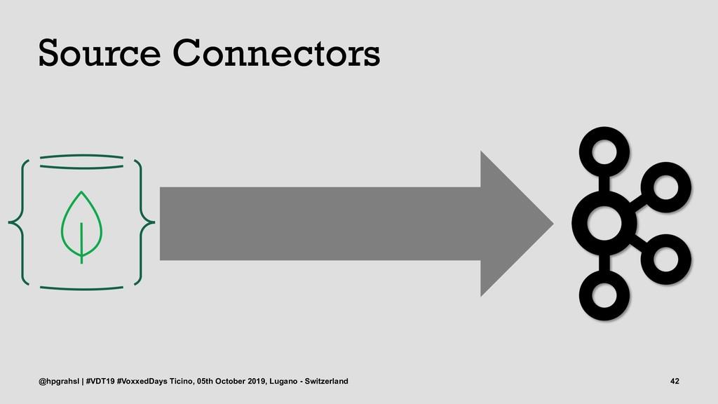 Source Connectors @hpgrahsl | #VDT19 #VoxxedDay...