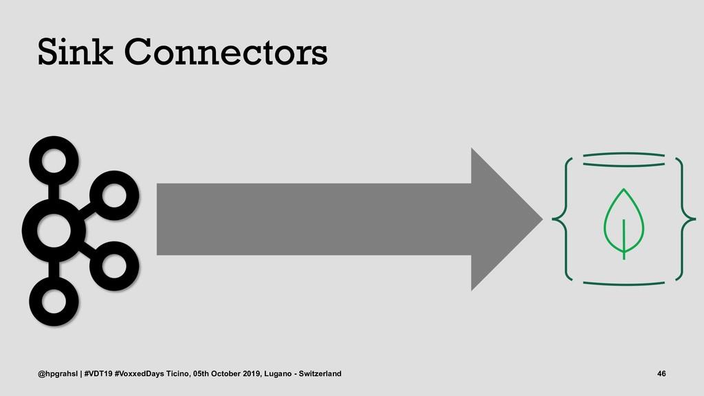 Sink Connectors @hpgrahsl | #VDT19 #VoxxedDays ...
